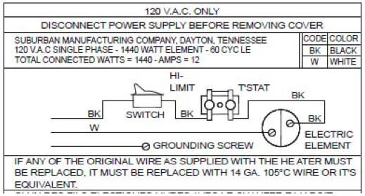 our first rv surprise we have a combo water heater that stopped Suburban Hot Water Heater Diagram at Wiring Diagram For Suburban Sw6de Water Heater