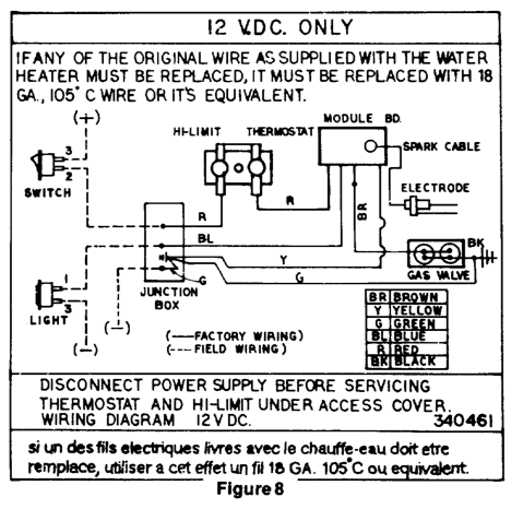 our first rv surprise we have a combo water heater that propane circuit diagram